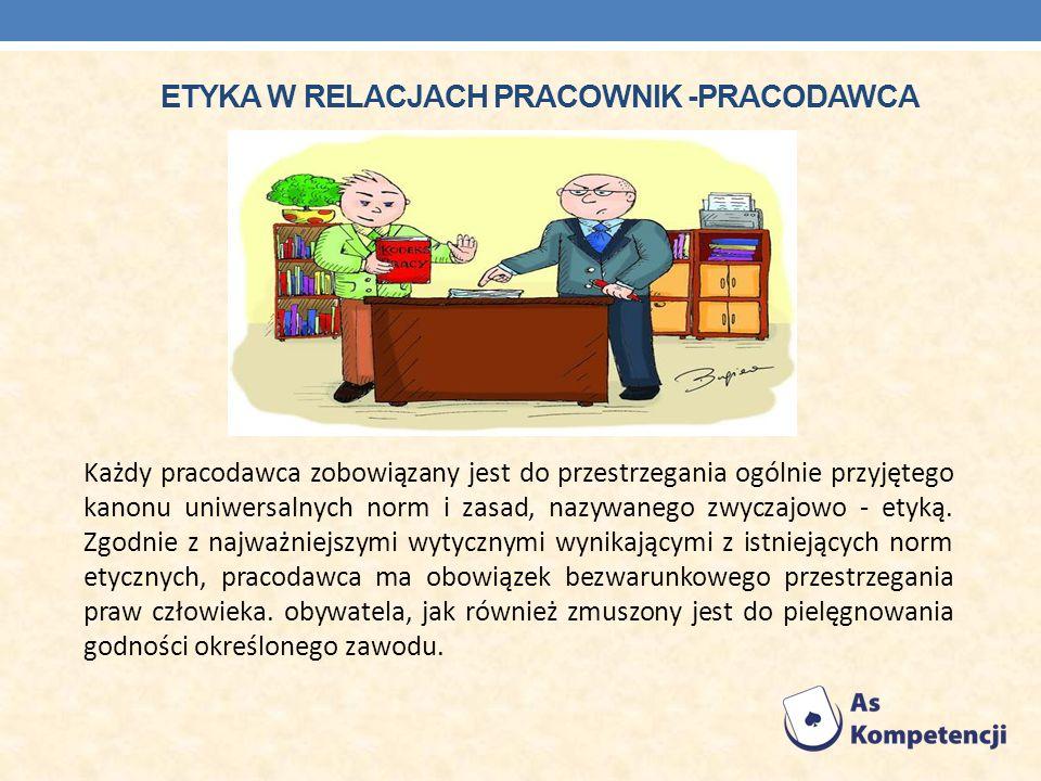 ETYKA W RELACJACH PRACOWNIK -PRACODAWCA Każdy pracodawca zobowiązany jest do przestrzegania ogólnie przyjętego kanonu uniwersalnych norm i zasad, nazy