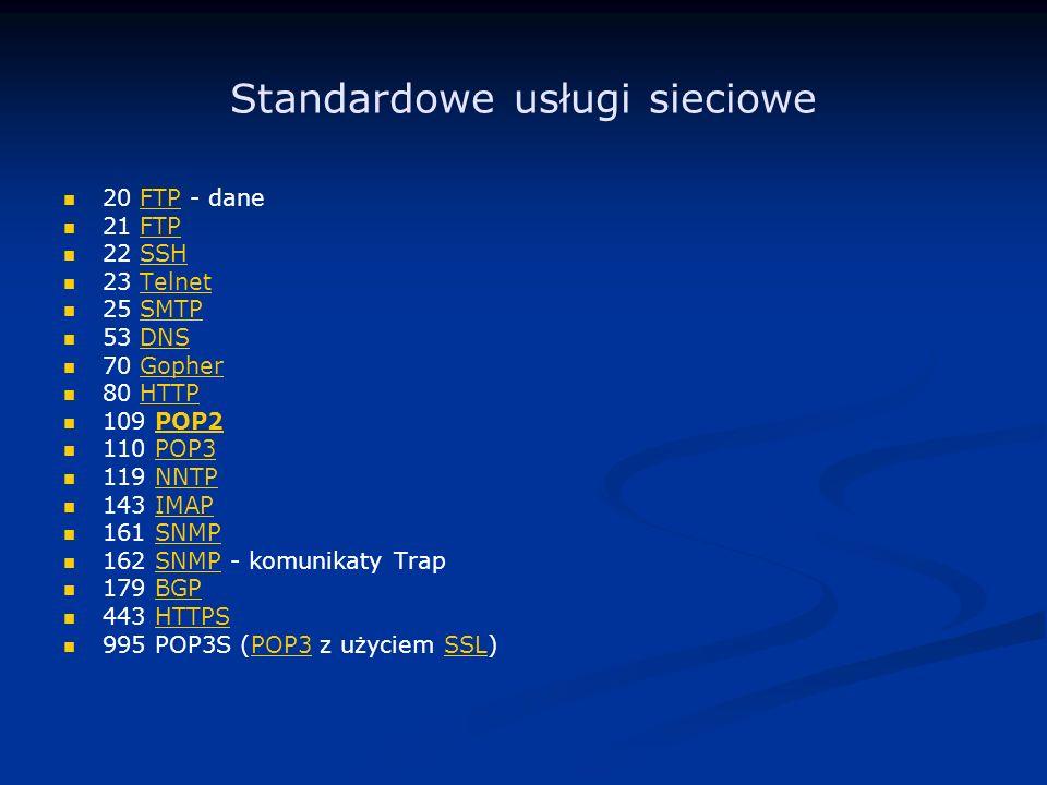 Standardowe usługi sieciowe 20 FTP - daneFTP 21 FTPFTP 22 SSHSSH 23 TelnetTelnet 25 SMTPSMTP 53 DNSDNS 70 GopherGopher 80 HTTPHTTP 109 POP2POP2 110 POP3POP3 119 NNTPNNTP 143 IMAPIMAP 161 SNMPSNMP 162 SNMP - komunikaty TrapSNMP 179 BGPBGP 443 HTTPSHTTPS 995 POP3S (POP3 z użyciem SSL)POP3SSL