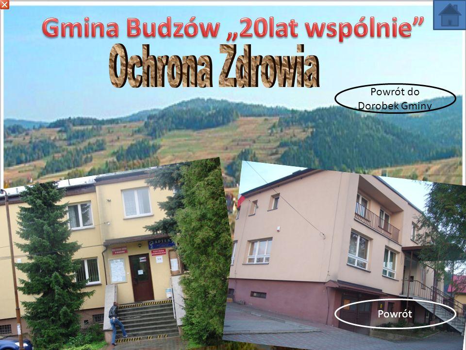 Ośrodki zdrowia zostały przejęte przez Gminę w 1995r., wcześniej należały do ZOZ Sucha Beskidzka.