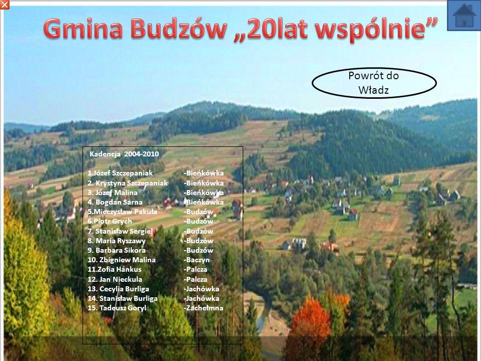 Kadencja 1998-2002 1.Władysław Bochenek-Palcza 2.