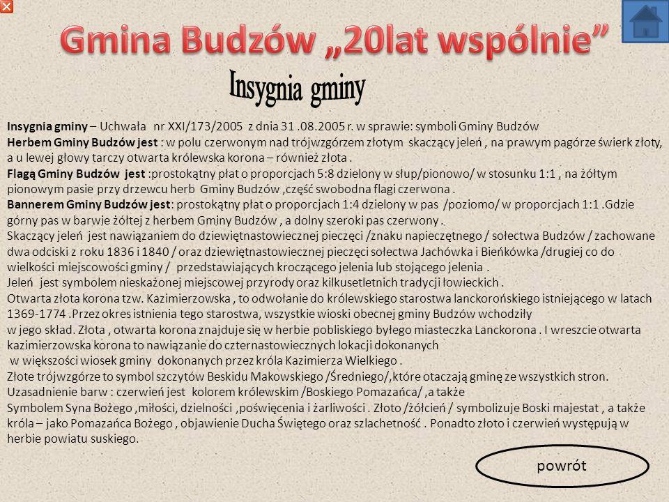 Insygnia gminy – Uchwała nr XXI/173/2005 z dnia 31.08.2005 r. w sprawie: symboli Gminy Budzów Opis