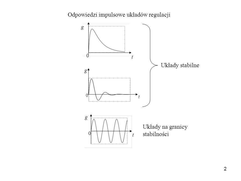 3 h t 0 h t 0 h t 0 Odpowiedzi skokowe układów regulacji Układy stabilne Układy na granicy stabilności 1 1 1 t 1 0 h