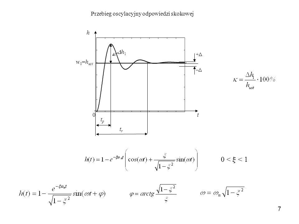 7 Przebieg oscylacyjny odpowiedzi skokowej h 1 h w 0 =h ust t + – 0 tptp trtr 0 < < 1
