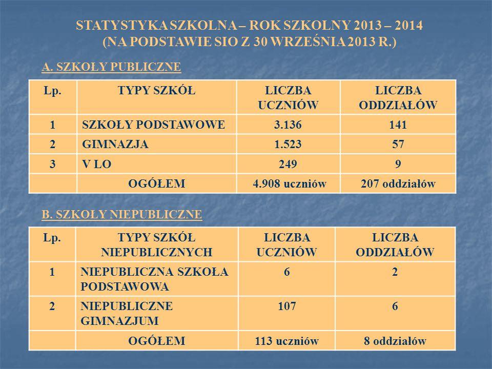 EGZAMIN GIMNAZJALNY 2013 – WYNIKI Wskaźnik wojewódzki 58, 24 %
