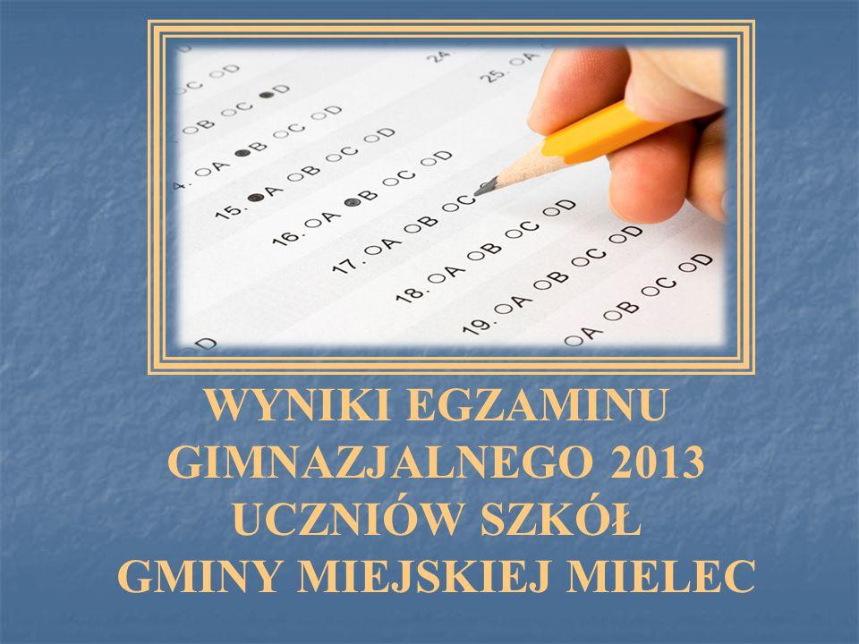 WYNIKI EGZAMINU GIMNAZJALNEGO 2013 UCZNIÓW SZKÓŁ GMINY MIEJSKIEJ MIELEC