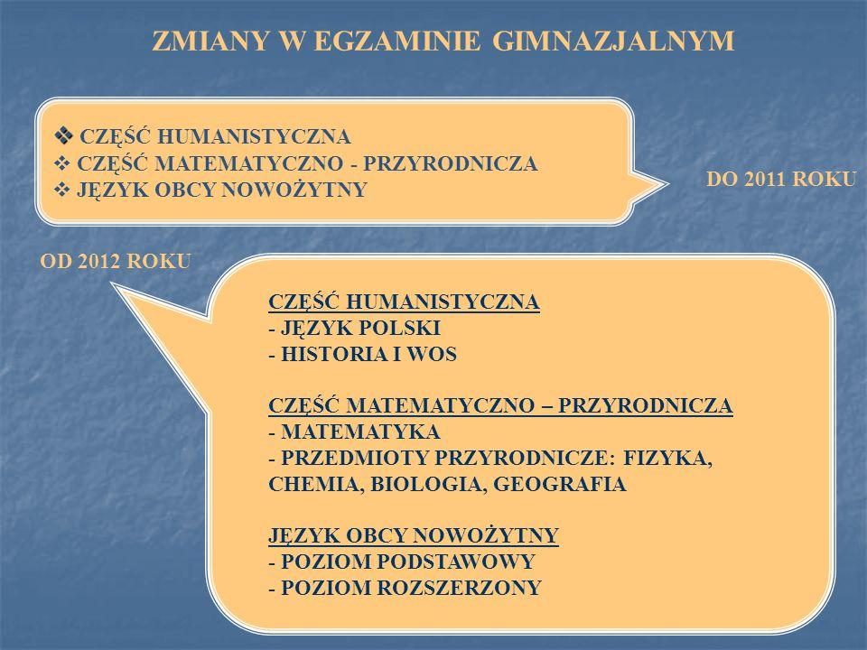 ZMIANY W EGZAMINIE GIMNAZJALNYM DO 2011 ROKU OD 2012 ROKU CZĘŚĆ HUMANISTYCZNA CZĘŚĆ MATEMATYCZNO - PRZYRODNICZA JĘZYK OBCY NOWOŻYTNY CZĘŚĆ HUMANISTYCZ