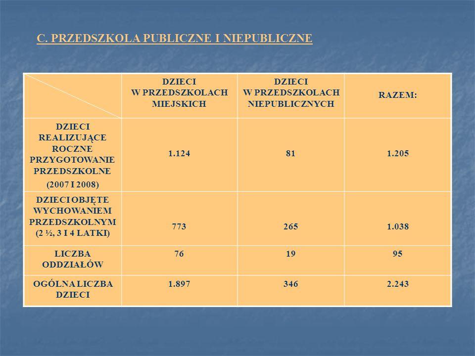 ZMIANY W EGZAMINIE GIMNAZJALNYM DO 2011 ROKU OD 2012 ROKU CZĘŚĆ HUMANISTYCZNA CZĘŚĆ MATEMATYCZNO - PRZYRODNICZA JĘZYK OBCY NOWOŻYTNY CZĘŚĆ HUMANISTYCZNA - JĘZYK POLSKI - HISTORIA I WOS CZĘŚĆ MATEMATYCZNO – PRZYRODNICZA - MATEMATYKA - PRZEDMIOTY PRZYRODNICZE: FIZYKA, CHEMIA, BIOLOGIA, GEOGRAFIA JĘZYK OBCY NOWOŻYTNY - POZIOM PODSTAWOWY - POZIOM ROZSZERZONY