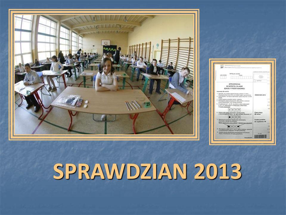 STANIN123456789 SZKOŁA PODSTAWOWA NR 12 2011 2012 2013 SZKOŁA PODSTAWOWA NR 13 2011 2012 2013 WYNIKI SZKÓŁ W SKALI ZNORMALIZOWANEJ (STANINOWEJ) W LATACH 2011 – 2013 – CD.