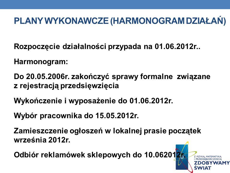 PLANY WYKONAWCZE (HARMONOGRAM DZIAŁAŃ) Rozpoczęcie działalności przypada na 01.06.2012r.. Harmonogram: Do 20.05.2006r. zakończyć sprawy formalne związ