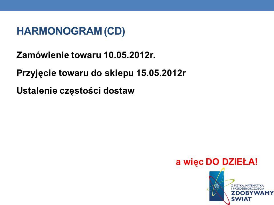 HARMONOGRAM (CD) Zamówienie towaru 10.05.2012r. Przyjęcie towaru do sklepu 15.05.2012r Ustalenie częstości dostaw a więc DO DZIEŁA!