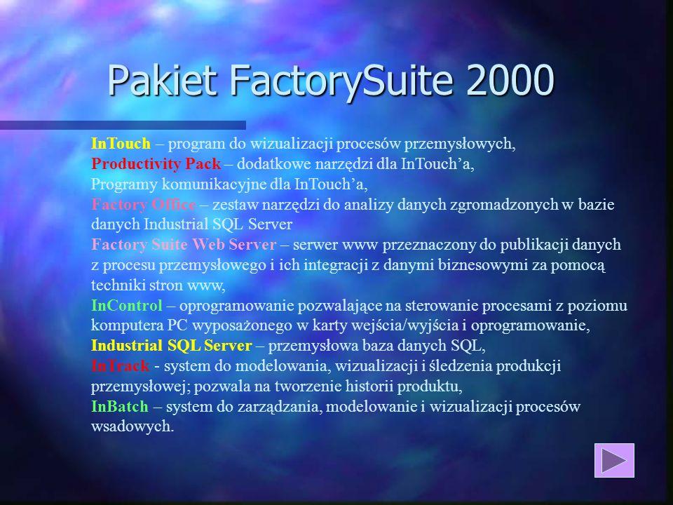 Pakiet FactorySuite 2000 InTouch – program do wizualizacji procesów przemysłowych, Productivity Pack – dodatkowe narzędzi dla InToucha, Programy komunikacyjne dla InToucha, Factory Office – zestaw narzędzi do analizy danych zgromadzonych w bazie danych Industrial SQL Server Factory Suite Web Server – serwer www przeznaczony do publikacji danych z procesu przemysłowego i ich integracji z danymi biznesowymi za pomocą techniki stron www, InControl – oprogramowanie pozwalające na sterowanie procesami z poziomu komputera PC wyposażonego w karty wejścia/wyjścia i oprogramowanie, Industrial SQL Server – przemysłowa baza danych SQL, InTrack - system do modelowania, wizualizacji i śledzenia produkcji przemysłowej; pozwala na tworzenie historii produktu, InBatch – system do zarządzania, modelowanie i wizualizacji procesów wsadowych.