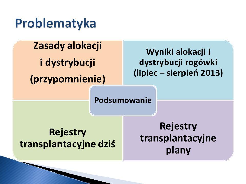 Zasady alokacji i dystrybucji (przypomnienie) Wyniki alokacji i dystrybucji rogówki (lipiec – sierpień 2013) Rejestry transplantacyjne dziś Rejestry t