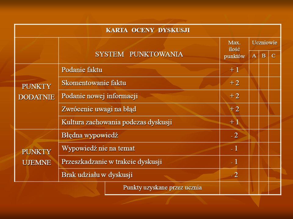 KARTA OCENY DYSKUSJI SYSTEM PUNKTOWANIA Max. ilość punktów Uczniowie ABC PUNKTYDODATNIE Podanie faktu + 1 Skomentowanie faktu + 2 Podanie nowej inform