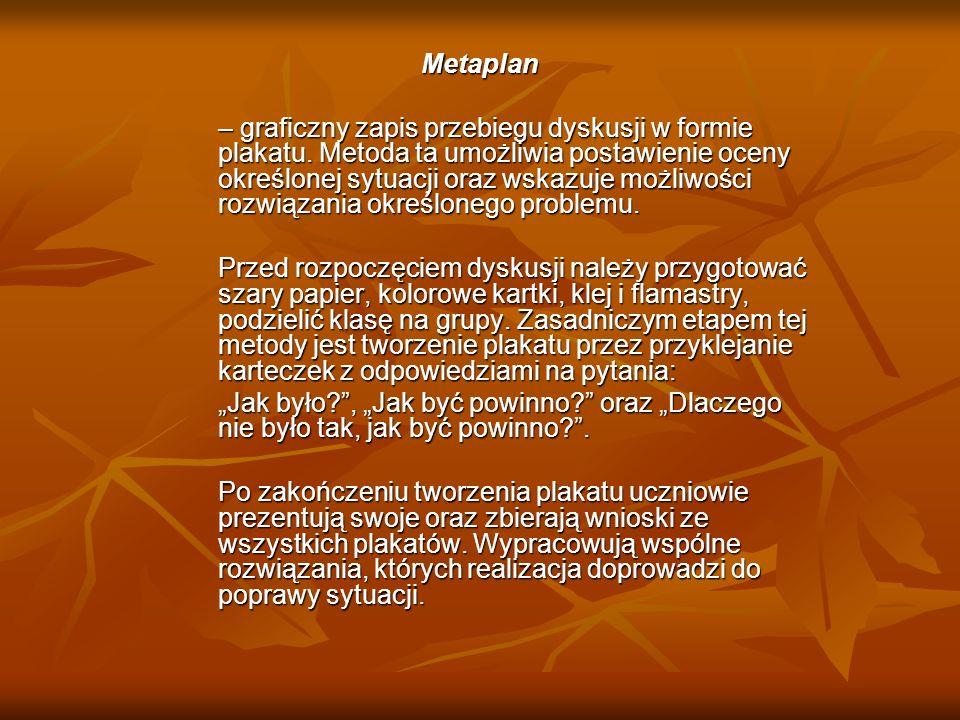 Metaplan – graficzny zapis przebiegu dyskusji w formie plakatu. Metoda ta umożliwia postawienie oceny określonej sytuacji oraz wskazuje możliwości roz