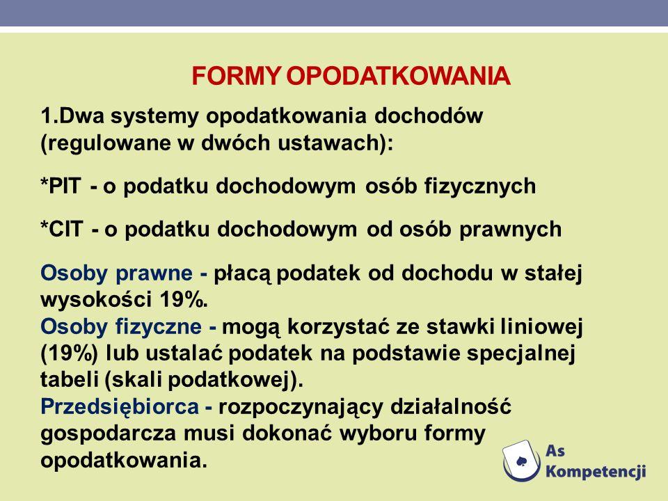 FORMY OPODATKOWANIA 1.Dwa systemy opodatkowania dochodów (regulowane w dwóch ustawach): *PIT - o podatku dochodowym osób fizycznych *CIT - o podatku d