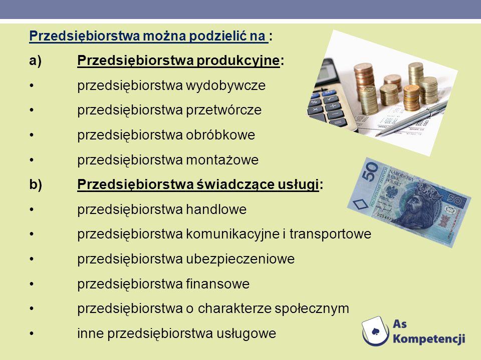 Przedsiębiorstwa można podzielić na : a)Przedsiębiorstwa produkcyjne: przedsiębiorstwa wydobywcze przedsiębiorstwa przetwórcze przedsiębiorstwa obróbk