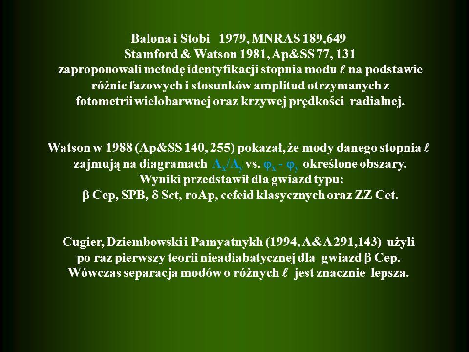 Balona i Stobi 1979, MNRAS 189,649 Stamford & Watson 1981, Ap&SS 77, 131 zaproponowali metodę identyfikacji stopnia modu na podstawie różnic fazowych i stosunków amplitud otrzymanych z fotometrii wielobarwnej oraz krzywej prędkości radialnej.