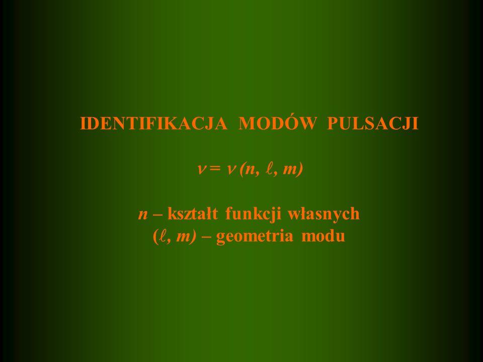 IDENTIFIKACJA MODÓW PULSACJI = (n,, m) n – kształt funkcji własnych (, m) – geometria modu
