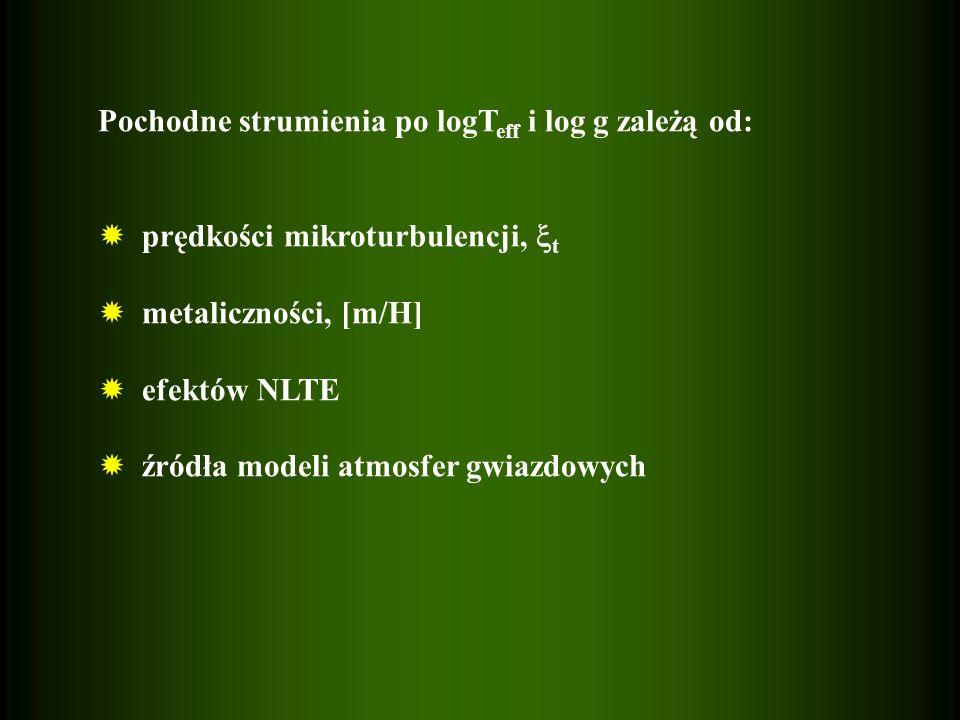 Pochodne strumienia po logT eff i log g zależą od: prędkości mikroturbulencji, t metaliczności, [m/H] efektów NLTE źródła modeli atmosfer gwiazdowych