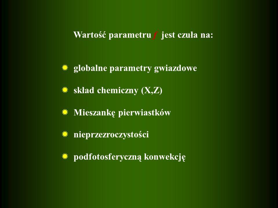 Wartość parametru f jest czuła na: globalne parametry gwiazdowe skład chemiczny (X,Z) Mieszankę pierwiastków nieprzezroczystości podfotosferyczną konwekcję