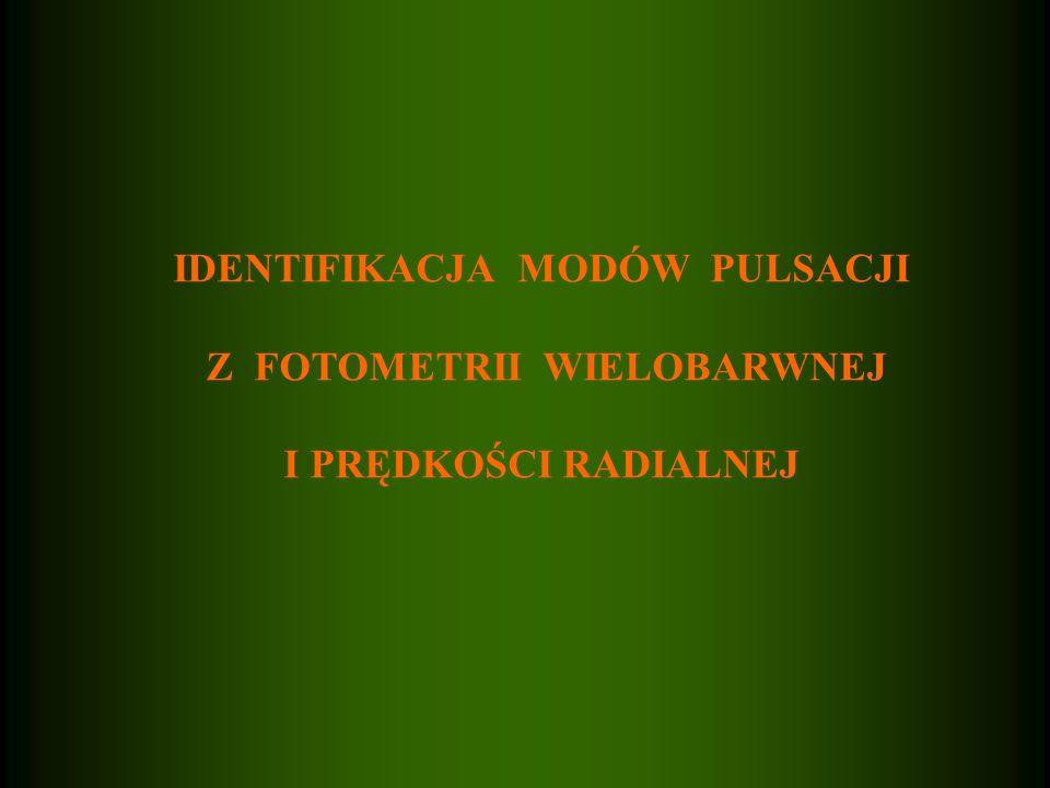 Identyfikacja dla trypletu ( 2 3 4 )