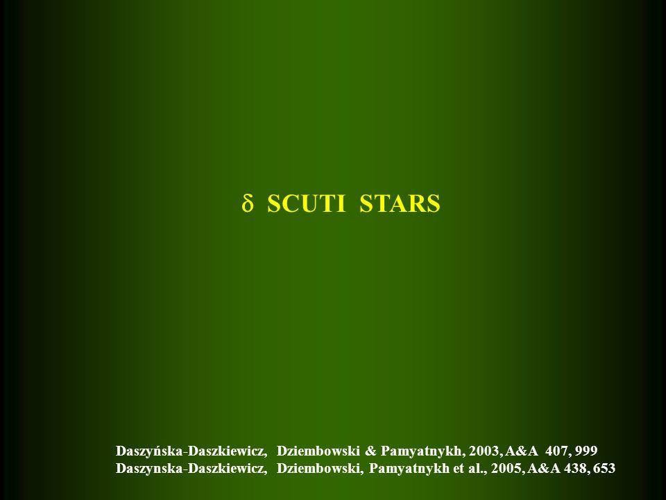 SCUTI STARS Daszyńska-Daszkiewicz, Dziembowski & Pamyatnykh, 2003, A&A 407, 999 Daszynska-Daszkiewicz, Dziembowski, Pamyatnykh et al., 2005, A&A 438, 653