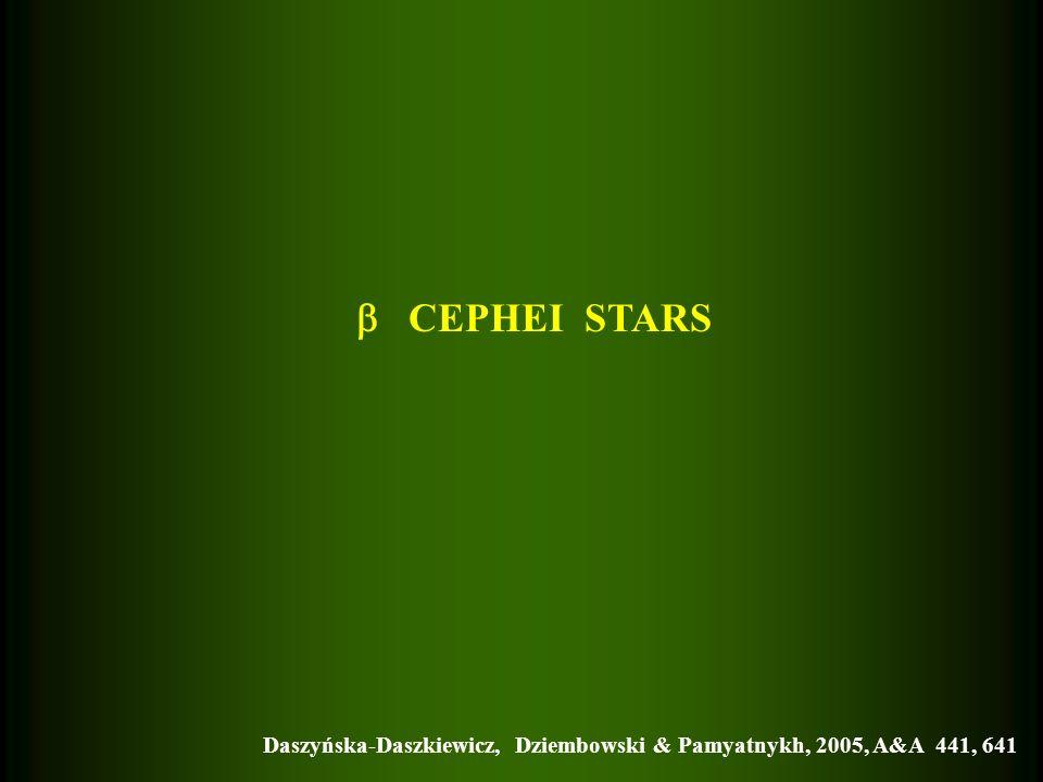 CEPHEI STARS Daszyńska-Daszkiewicz, Dziembowski & Pamyatnykh, 2005, A&A 441, 641
