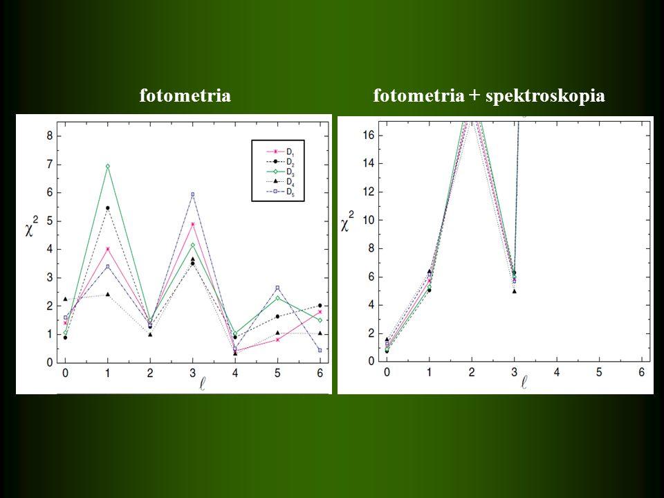fotometria + spektroskopiafotometria
