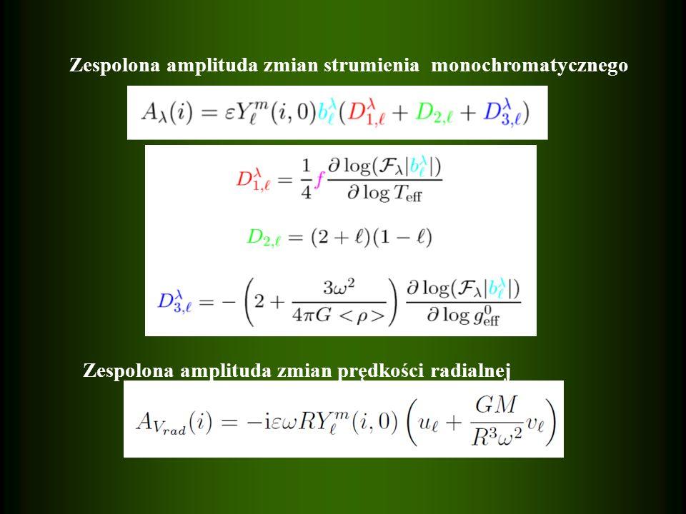 Zespolona amplituda zmian strumienia monochromatycznego Zespolona amplituda zmian prędkości radialnej