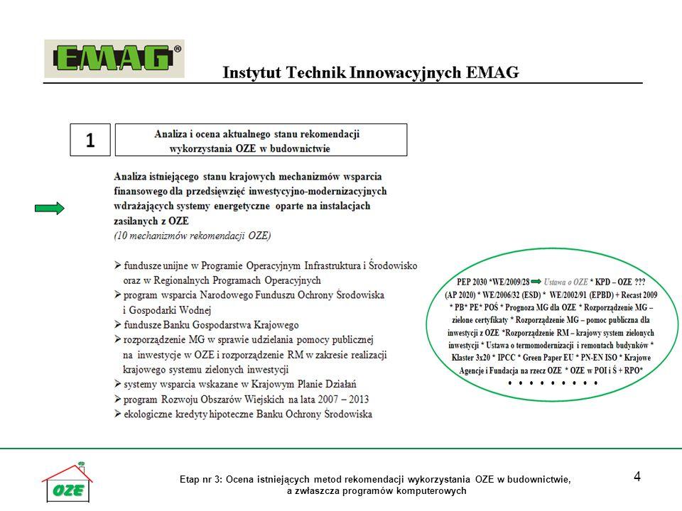 5 Etap nr 3: Ocena istniejących metod rekomendacji wykorzystania OZE w budownictwie, a zwłaszcza programów komputerowych