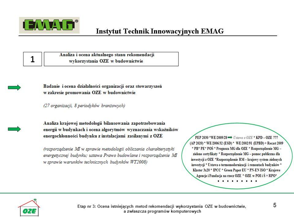 Etap nr 3: Ocena istniejących metod rekomendacji wykorzystania OZE w budownictwie, a zwłaszcza programów komputerowych 6