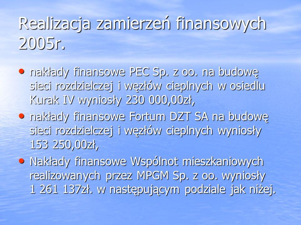 Realizacja zamierzeń finansowych 2005r.nakłady finansowe PEC Sp.