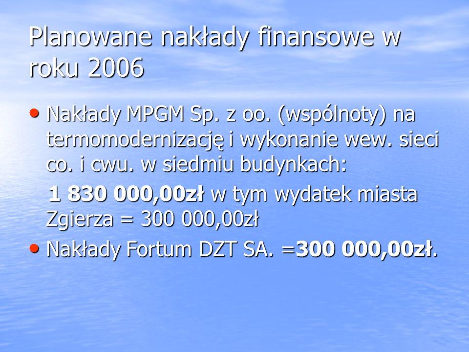 Planowane nakłady finansowe w roku 2006 Nakłady MPGM Sp.