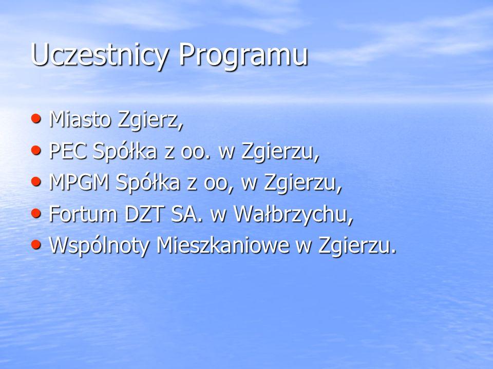 Uczestnicy Programu Miasto Zgierz, Miasto Zgierz, PEC Spółka z oo.