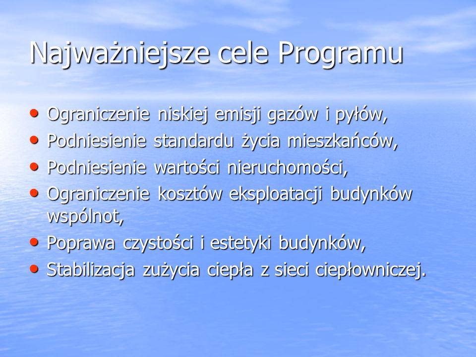 Zamierzenia inwestycyjne na rok 2006.PEC Sp. z oo.