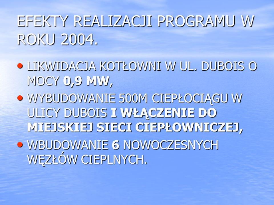 EFEKTY REALIZACJI PROGRAMU W ROKU 2004.LIKWIDACJA KOTŁOWNI W UL.