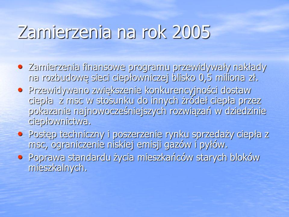 Zamierzenia na rok 2005 Zamierzenia finansowe programu przewidywały nakłady na rozbudowę sieci ciepłowniczej blisko 0,5 miliona zł.