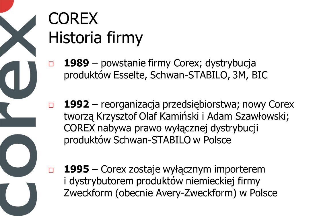 COREX Historia firmy 1989 – powstanie firmy Corex; dystrybucja produktów Esselte, Schwan-STABILO, 3M, BIC 1992 – reorganizacja przedsiębiorstwa; nowy Corex tworzą Krzysztof Olaf Kamiński i Adam Szawłowski; COREX nabywa prawo wyłącznej dystrybucji produktów Schwan-STABILO w Polsce 1995 – Corex zostaje wyłącznym importerem i dystrybutorem produktów niemieckiej firmy Zweckform (obecnie Avery-Zweckform) w Polsce