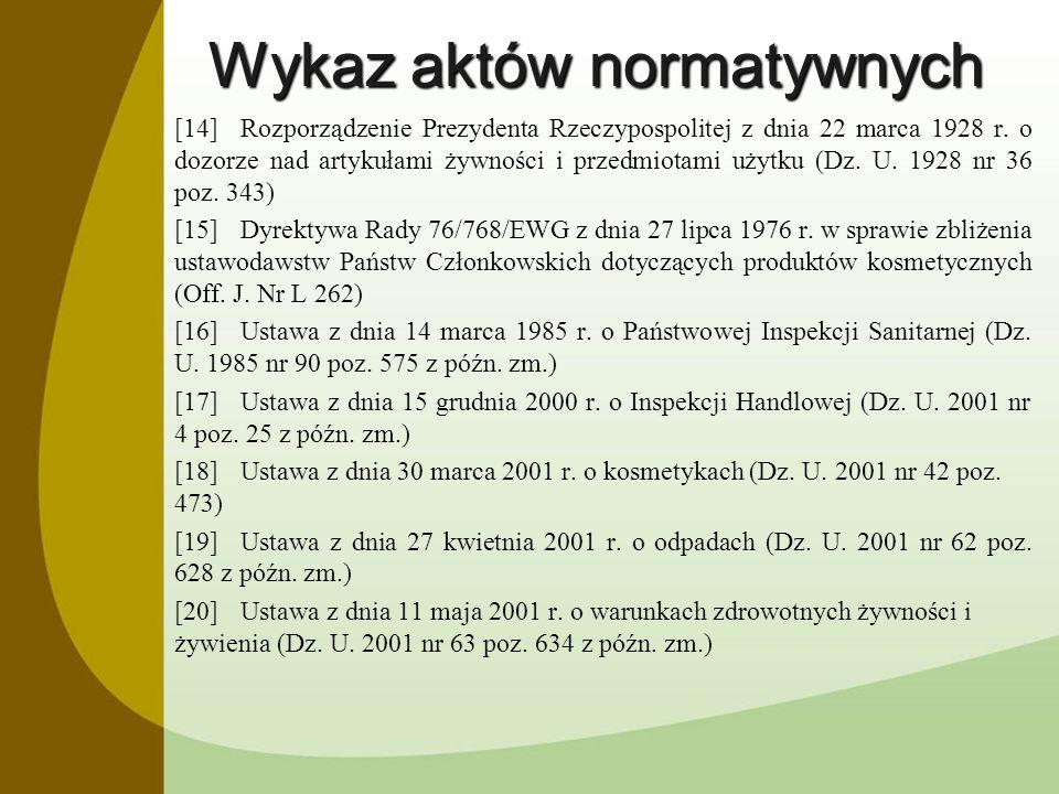 Wykaz aktów normatywnych [14]Rozporządzenie Prezydenta Rzeczypospolitej z dnia 22 marca 1928 r. o dozorze nad artykułami żywności i przedmiotami użytk