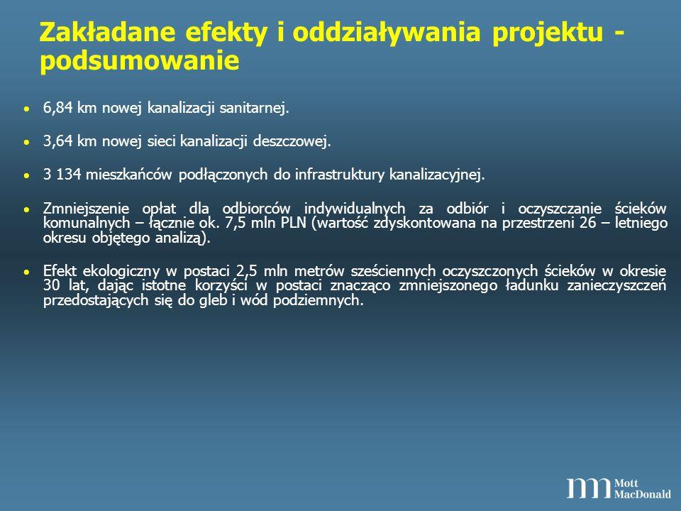 Zakładane efekty i oddziaływania projektu - podsumowanie 6,84 km nowej kanalizacji sanitarnej.