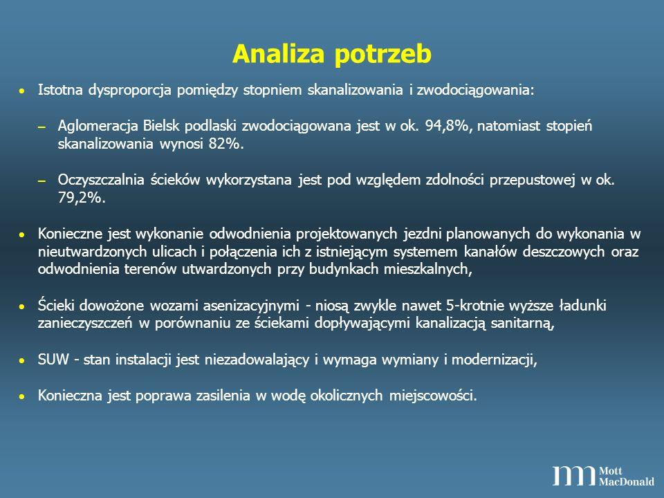 Cele projektu Zapewnienie spełnienia przez aglomerację Bielsk Podlaski wymagań zawartych w odpowiednich dyrektywach UE oraz prawie polskim odnośnie prowadzenia gospodarki wodno – ściekowej.