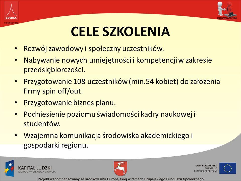 CELE SZKOLENIA Rozwój zawodowy i społeczny uczestników.
