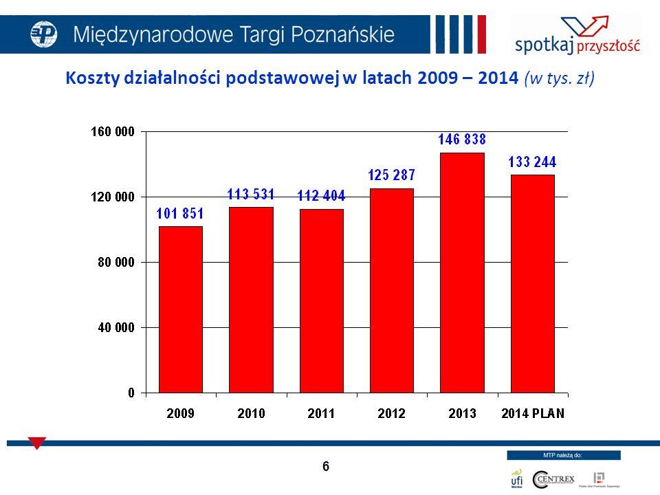 6 Koszty działalności podstawowej w latach 2009 – 2014 (w tys. zł)