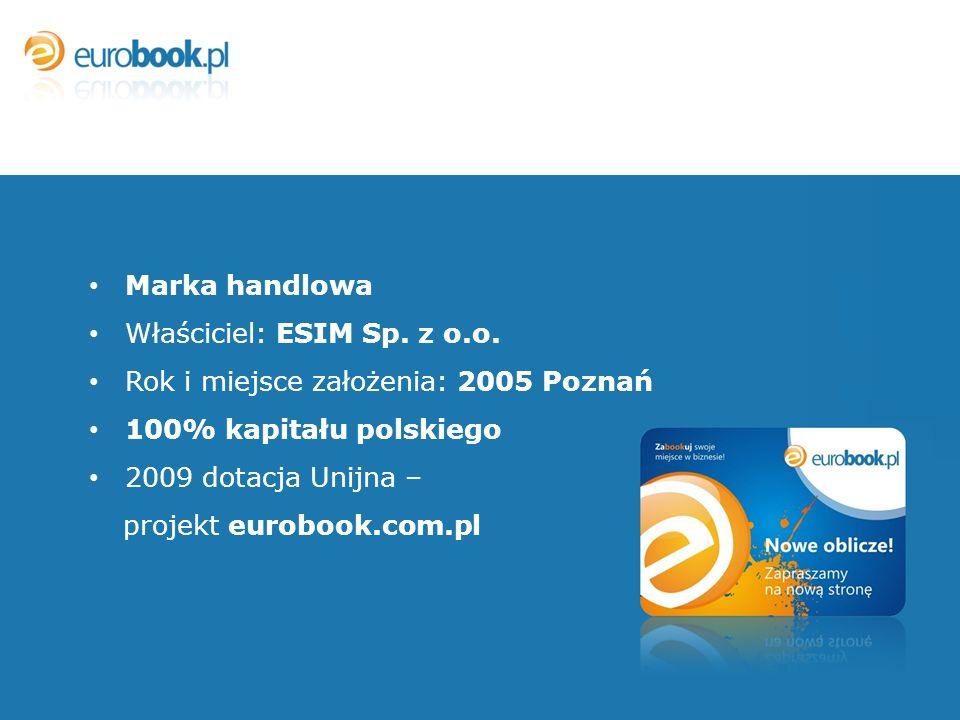 Marka handlowa Właściciel: ESIM Sp. z o.o. Rok i miejsce założenia: 2005 Poznań 100% kapitału polskiego 2009 dotacja Unijna – projekt eurobook.com.pl