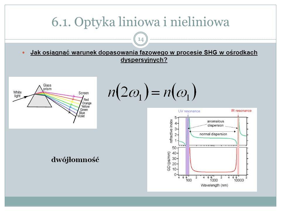6.1. Optyka liniowa i nieliniowa Jak osiągnąć warunek dopasowania fazowego w procesie SHG w ośrodkach dyspersyjnych? dwójłomność 14
