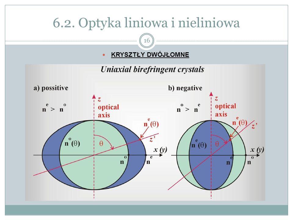 6.2. Optyka liniowa i nieliniowa KRYSZTŁY DWÓJŁOMNE 16