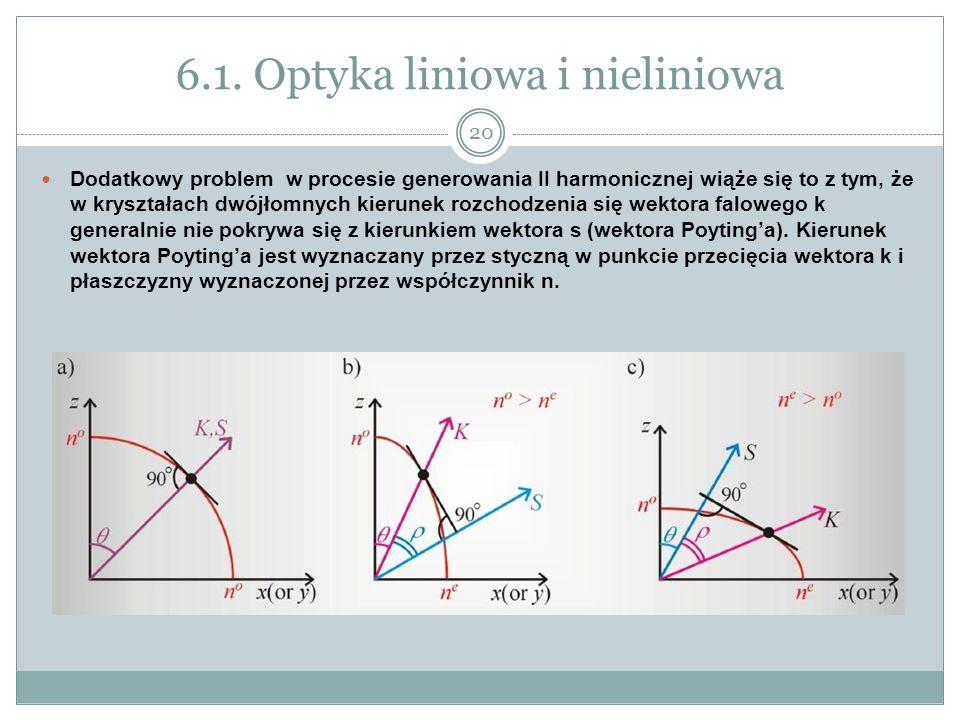 6.1. Optyka liniowa i nieliniowa Dodatkowy problem w procesie generowania II harmonicznej wiąże się to z tym, że w kryształach dwójłomnych kierunek ro