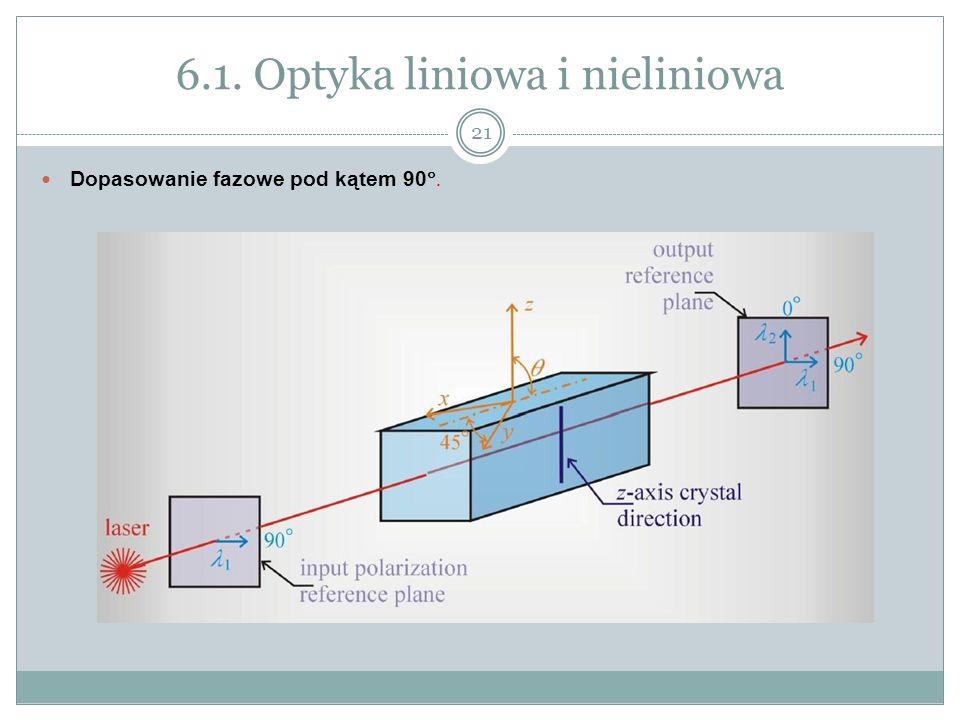 6.1. Optyka liniowa i nieliniowa Dopasowanie fazowe pod kątem 90. 21