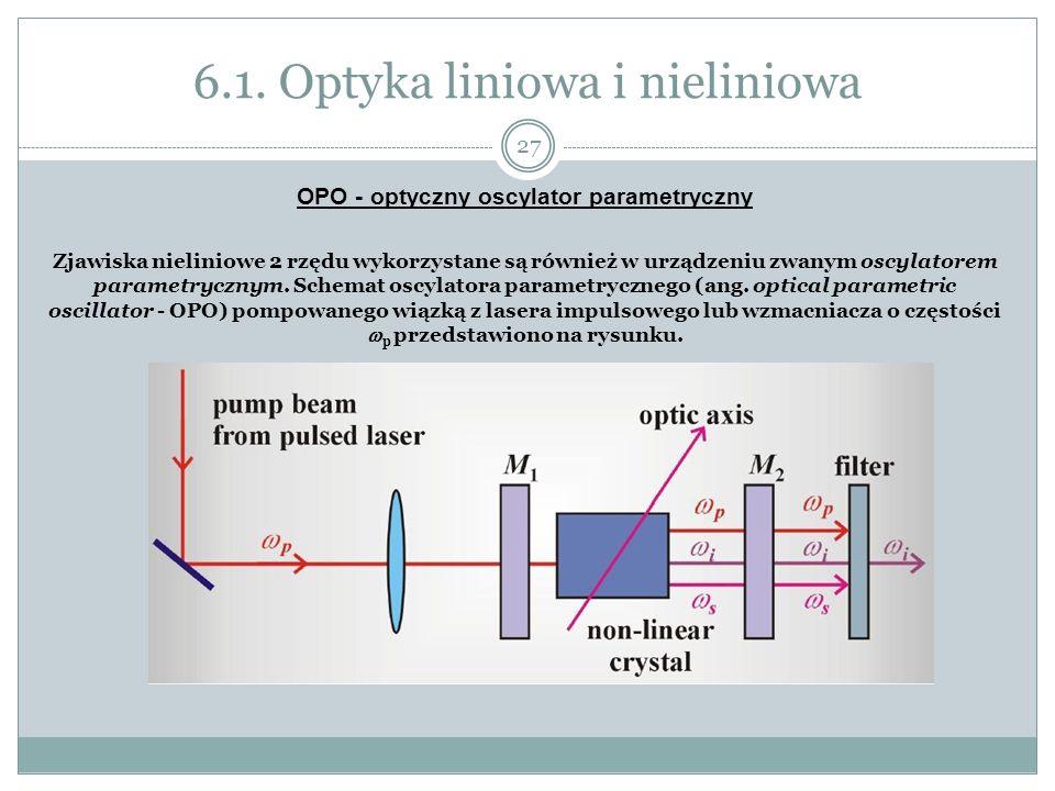 6.1. Optyka liniowa i nieliniowa OPO - optyczny oscylator parametryczny Zjawiska nieliniowe 2 rzędu wykorzystane są również w urządzeniu zwanym oscyla