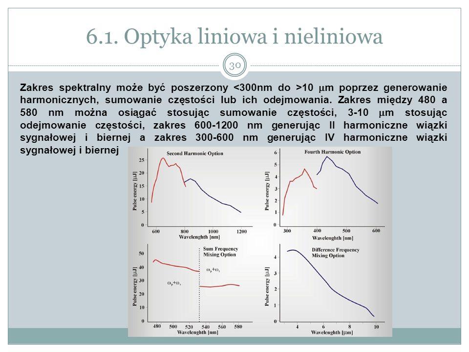 6.1. Optyka liniowa i nieliniowa Zakres spektralny może być poszerzony 10 m poprzez generowanie harmonicznych, sumowanie częstości lub ich odejmowania